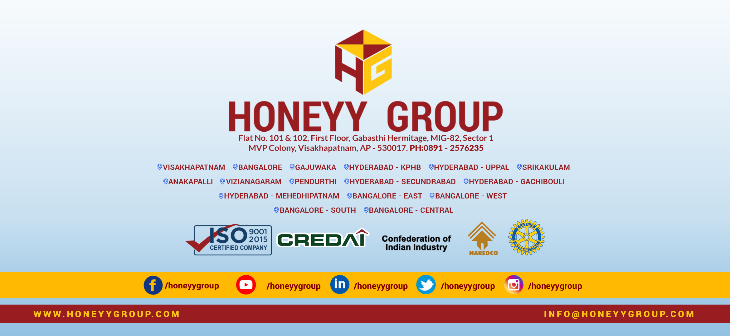 HoneyyGroup – Real Estate Consulting Services in Visakhapatnam, Hyderabad, Bangalore